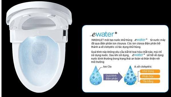 Ewater- công nghệ khử trùng tối ưu cho bồn cầu TOTO