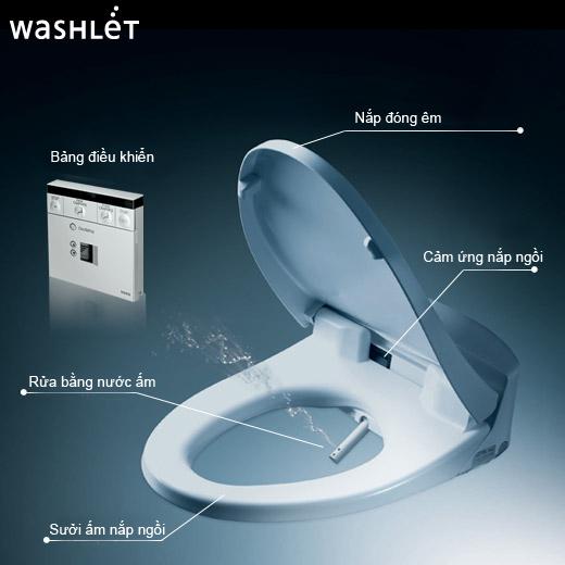 Công nghệ washlet ứng dụng cho nắp xả rửa điện tử.